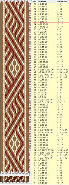 20 tarjetas, 4 colores, repite cada 64 movimientos // sed_961a diseñado en GTT༺❁