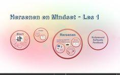 Lessenserie Brain Waves, Growth Mindset, Coaching, Mindfulness, Education, School, Kids, Mind Set, Notebook