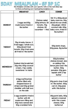This is a 5 day meal plan that is specifically worked out to be approximate values for the carb wise app for the portions of 6 Fats, 3 Pro. Banting Diet, Banting Recipes, Ketogenic Diet Meal Plan, Diet Plan Menu, Keto Meal Plan, Diet Recipes, Diet Meals, Lchf, 5 Day Meal Plan