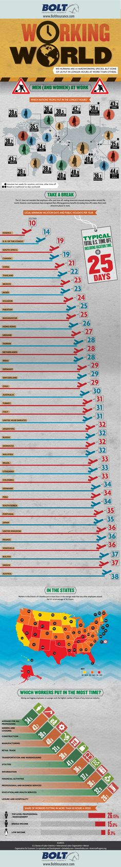 Employee Work Hours Around the World by boltinsurance #Infographic #Work_Hours #Vacations