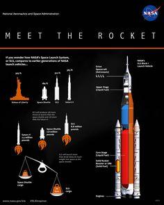 Cómo será la estación espacial que se construirá en la Luna