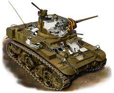 M3 Stuart  - Sezione - Jim Laurier