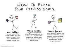 Fitness goals.