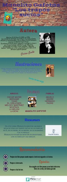Infografía. Manolito Gafotas, por Celia