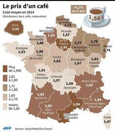 le prix d'un café