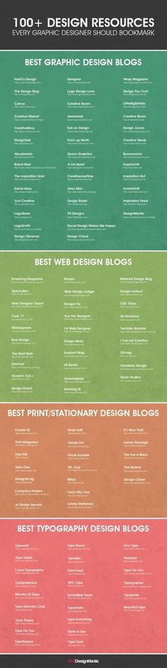 100+ Design Resources Every Graphic Designer Should Bookmark Infographic: