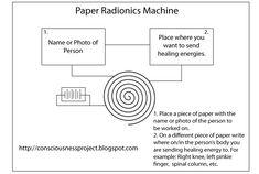 The Paper Radionics Machine ~ Consciousness Project