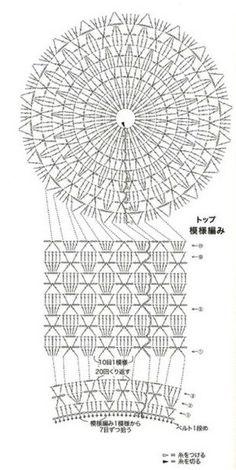Hats and free charts, Crochet!
