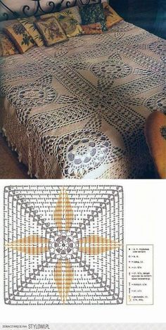 One day I will make a beautiful bed spread like this one.narzuta albo pled -jak kto woli na Stylowi.The best of knitting blanket The best of knitting blanket Knit 2018 New set and Single Skewer, Crochet and Tunic Technique Baby Blanket Examples Made Filet Crochet, Crochet Diagram, Crochet Chart, Thread Crochet, Crochet Motif, Crochet Designs, Crochet Doilies, Crochet Stitches, Crochet Patterns