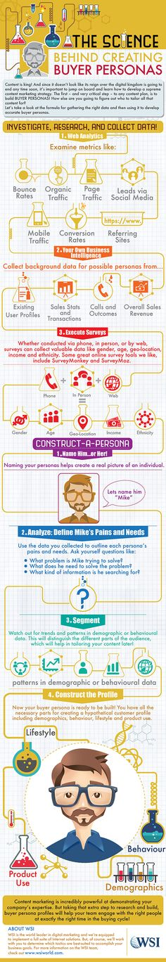 The science behind creating buyer personas. It's integral that you understand who you are marketing to, and how everyone is different. This infographic explains how to create personas and learn more about your customers. Inbound Marketing, Marketing Digital, Marketing Tools, Marketing And Advertising, Business Marketing, Content Marketing, Internet Marketing, Online Marketing, Social Media Marketing