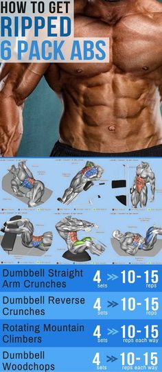 How To Get Abs Faster From The Workout That Will Upgrade Your Usual Exercises Here is the thing that many people, including a lot of trainers, overlook: diet. The single most important tool that you need in order to develop… Continue Reading → Get Abs Fast, How To Get Abs, Home Exercise Program, Workout Programs, Fun Workouts, At Home Workouts, Workout Routines, Fat Loss Pills, Gym Workout Chart