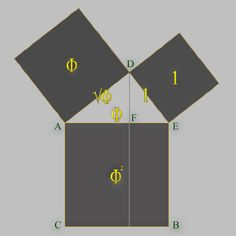 La Divina Proporción en Las Meninas Golden Ratio, Golden Rule, Basic Geometry, Sacred Geometry, Divine Proportion, Golden Number, Math Concepts, Arithmetic, Calculus