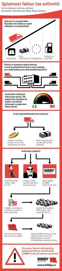 Splatnost faktur lze ovlivnit - infografika