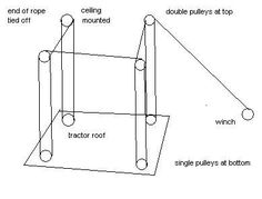 using pulleys to suspend and lower dining table   More information about Ceiling Pulley System on the site: http://store ...