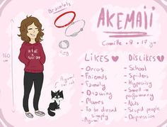 Heeyy a kind of redo of this → Meet the Artist - Meme It looks more like me in this second version :'D Meet the Artist Meme - REDO Meet The Artist, Tutorials, Deviantart, Artists, Memes, Drawings, Character, Meme, Sketches