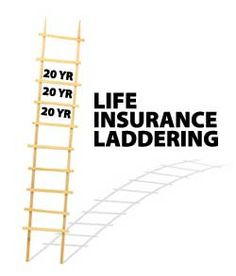 There are different kinds of coverage that may be included in your car insurance policy. One of the most commonly asked questions is how much car insurance you should get. Life Insurance Rates, Buy Life Insurance Online, Life Insurance Premium, Insurance Broker, Life Insurance Companies, Insurance Quotes, Health Insurance, Car Insurance, Assurance Vie