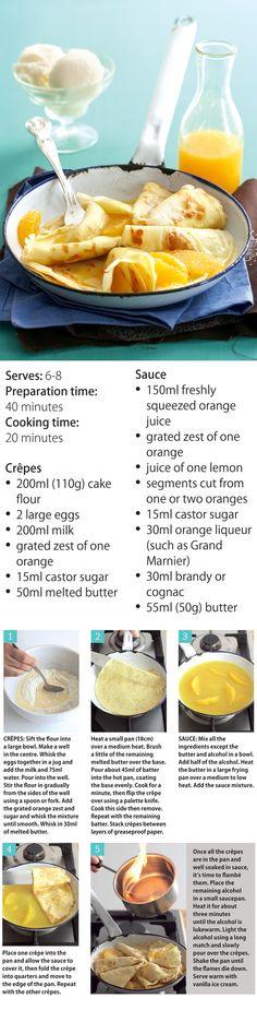 Crêpes suzette My Recipes, Sweet Recipes, Cooking Recipes, Favorite Recipes, French Recipes, Meringue, Crepe Suzette, Tiramisu, Pancakes