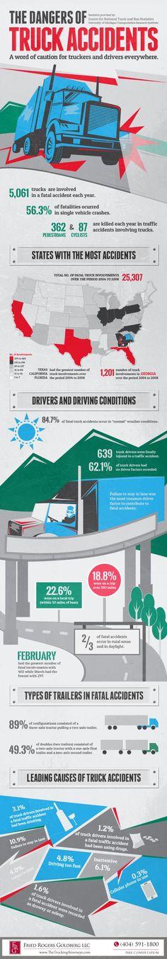 The Dangers of Truck Accidents [ #infogarphic]