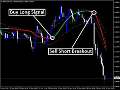 Pin On Day Trading Videos