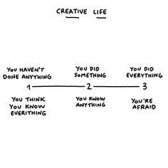 Creative life . . #creative #ideas #crisis #blankpage #illlustration #art #illustrator #creativeprocess #javirroyo #toknow