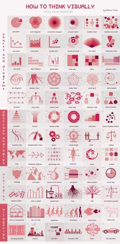 Educational infographic & data visualisation What Are 72 Ways To Think Visually? Infographic Description What Are 72 Ways To Think Visually? Design Thinking, Interface Design, User Interface, Informations Design, Data Visualization Techniques, Data Visualisation Design, Information Visualization, Big Data Visualization, Creative Visualization