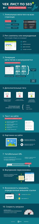 Чек лист по SEO для разработчиков – Инфографика