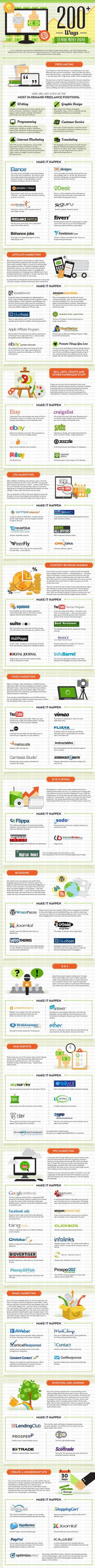 Over 200 ways to make money online: from blogging to affiliate marketing — all of the usual suspects. Sure, there may be a couple of errors in the infograph but the author's knowledge on the subject matter more than makes up for it.