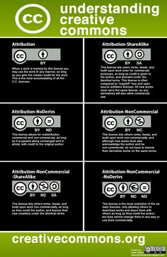 Tomorrow's Tech in Today's Schools: Creative Commons Posters (Part I)