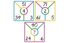 MATH PUZZLE: Can you replace the question mark with a number? Math For Kids, Fun Math, Thinking Skills, Critical Thinking, Math Competition, Math Olympiad, Logic Problems, Winning Lottery Numbers, Brain Teasers With Answers