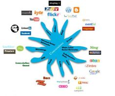 Building a Brand Online with @intuitm | http://bit.ly/1IyaE3u