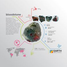 The red or brown spots in bloodstone are formed by iron oxide impurities especially hematite.