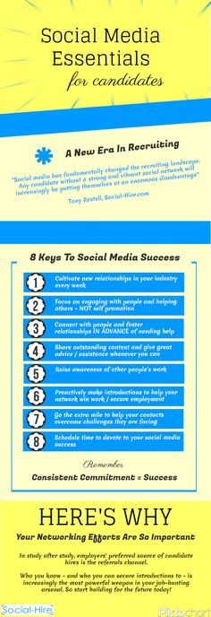 8 Keys To Social Media Success for candidates wanting to fast-track their careers in 2012