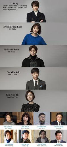 Kill Me, Heal Me (MBC) 2015 Actori