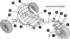 build a vw trike ile ilgili görsel sonucu Vw Trike, Trike Motorcycle, Bike, Kite Buggy, Drift Trike, Pvc Projects, Plan Toys, Bug Out Vehicle, Custom Bobber