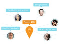 Free public WiFi monetization and advertising platform