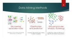 Data Mining – analyse Bank Marketing Data Set