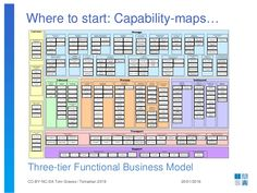 Image result for business architecture capability maps example image result for business architecture capability maps example accmission