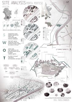 Sustainable architecture site analysis ar – Brain is World! Concept Board Architecture, Collage Architecture, Site Analysis Architecture, Architecture Durable, Zaha Hadid Architecture, Plans Architecture, Architecture Presentation Board, Watercolor Architecture, Architecture Graphics