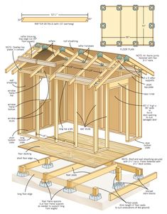 Storage Shed Kits Garden Shed plans from Garden Shed plans from Storage Shed Kits, Garden Storage Shed, Garden Shed Kits, Backyard Storage, Outdoor Storage, Backyard Sheds, Outdoor Sheds, The Plan, How To Plan