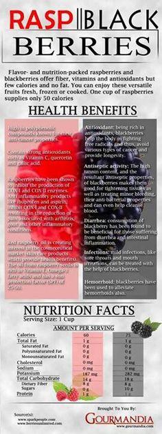 Raspberries & Balckberries