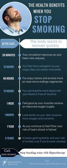 The Health Benefits When You Stop Smoking A Timeline Of Improvements