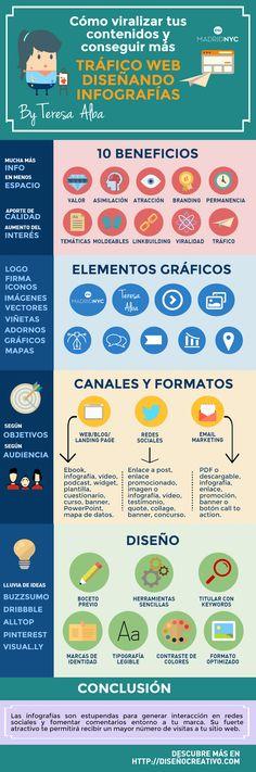 Tips para crear infografías que viralicen tus contenidos