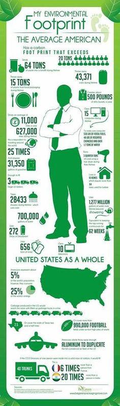 #sustainability