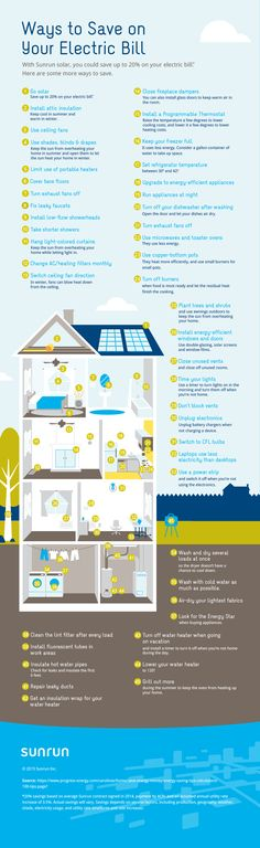 Learn how to save on your electric bill by going solar today plus other money-saving tips you can incorporate daily. Start saving on your home energy bills.