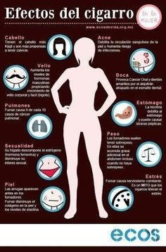 ¿Sabías que el cigarro aumenta las hormonas masculinas en una mujer?   23 Infografías que te ayudarán a vivir una vida más sana