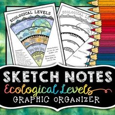 ***** NEW PRODUCT ***** Your students will love creating their own sketch notes. This sketch note graphic organizer will have your students doodling examples of the 5 levels of ecology: species, population, community, ecosystem, & biosphere.