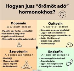 Hormon Yoga, Health 2020, Spiritual Life, Change My Life, Optimism, Good To Know, Healthy Life, Affirmations, Psychology