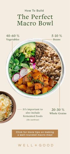 Superfood Recipes, Healthy Eating Recipes, Healthy Cooking, Whole Food Recipes, Dog Food Recipes, Diet Recipes, Vegetarian Recipes, Alkaline Recipes, Diet Tips