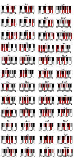 pianochords