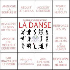 DANSER | Le Monde s'éveille Bio Food, Stress, Easy Meditation, Move Your Body, Meditation Techniques, Sport Motivation, Reflexology, I Feel Good, Yoga Gym